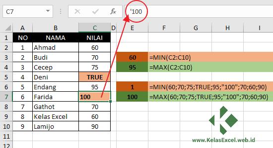Image result for MIN dan MAX di excel