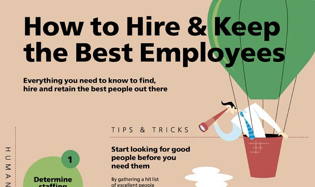 How to Hire and Keep the Best Employees