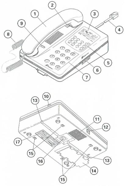 mi colección de teléfonos...: MANUAL DE USUARIO TELÉFONO