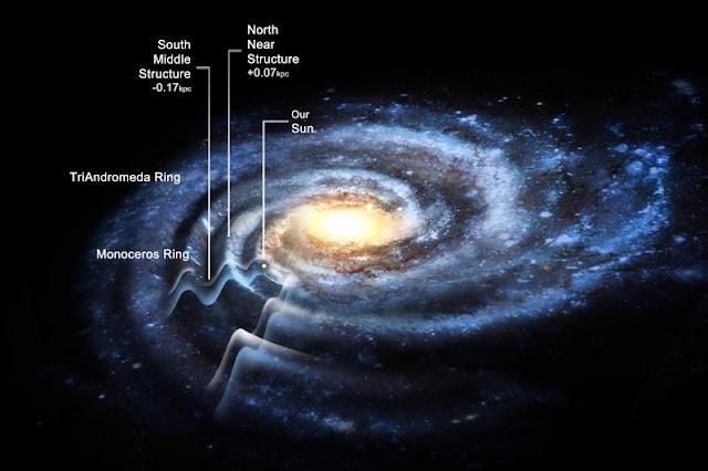 Una simulación de las ondulaciones de la galaxia