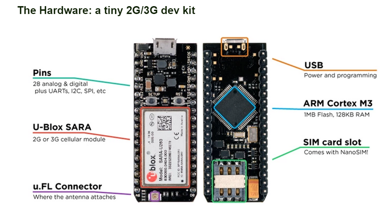 Le IoT 想想物聯網: Spark Electron: Cellular dev kit with a global data plan (支援行動網路的開發套件)