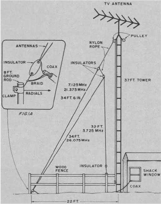 9m2pju  simple antenna for 80 meters band