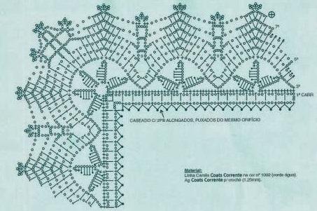 Bico de Crochê Com Canto e Gráfico