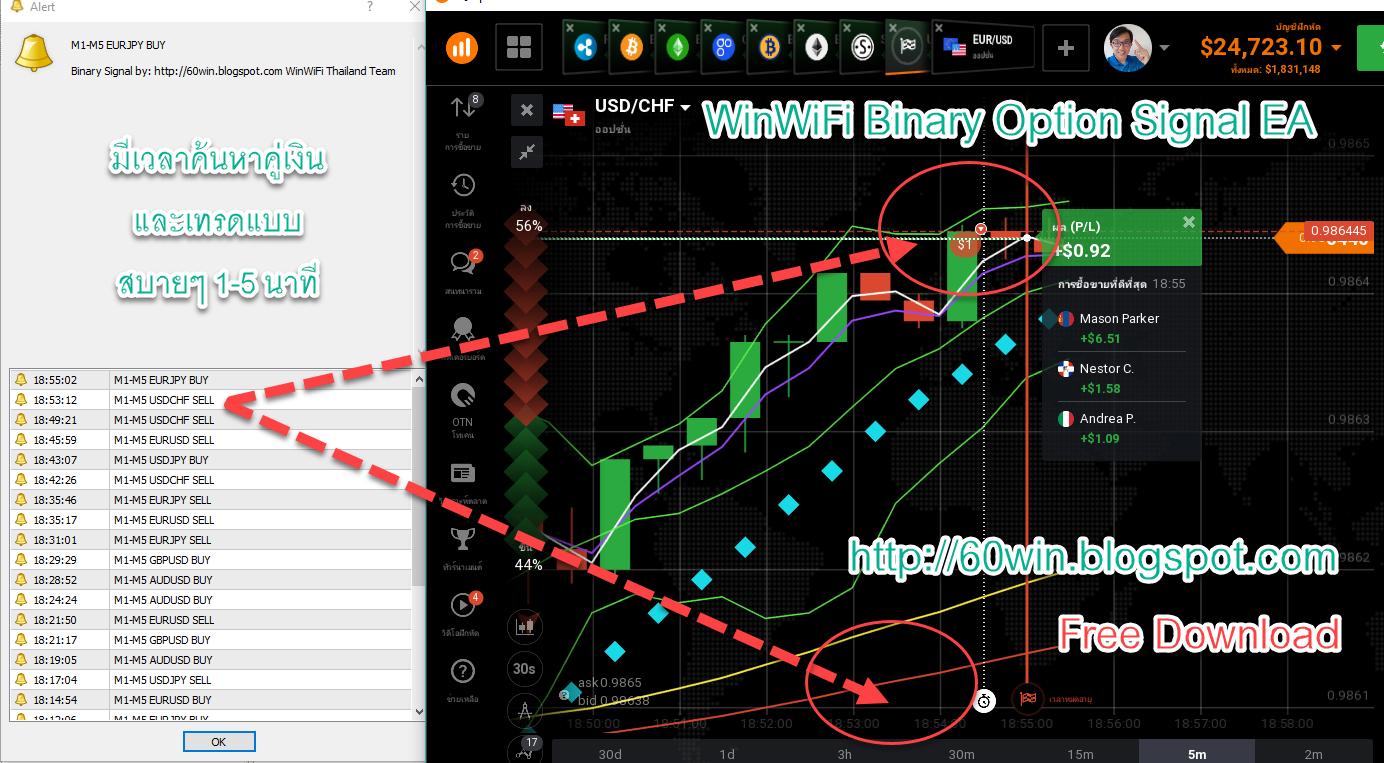 Mbt binary options forex mt4 ea