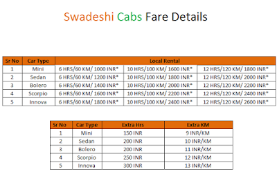 Swadeshi Cabs Gorakhpur - Local Rental Plans