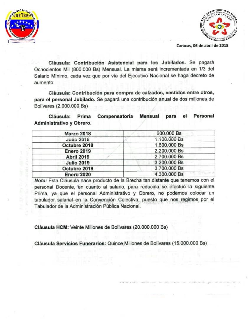 Bonito Ejemplo De Currículum Para El Empleado Administrativo Patrón ...