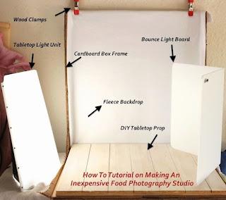 estudio fotografico casero