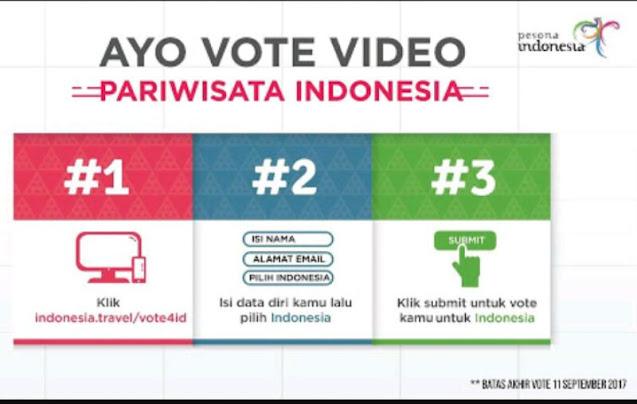 vote pariwisata Indonesia