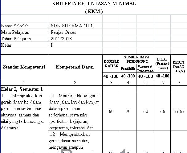 Download Aplikasi KKM PJOK Kelas 1 sampai 6 Berbasis Ms. Excel Terbaru(New Update)