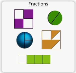 Math: Fraction - Smart Boards Interactive Lesson