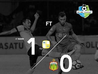 Bhayangkara FC Tumbang di Kandang Barito Putera