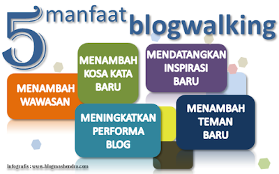 5 Manfaat Blogwalking - Blog Mas Hendra