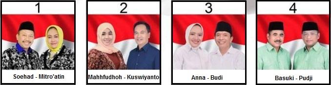 Empat pasang calon Bupati dan wakil Bupati Kabupaten Bojonegoro 2018