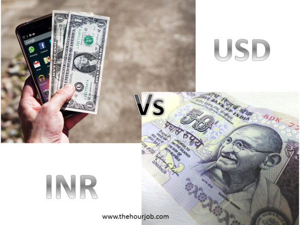 indian currency exchange, usd vs inr, dollar to rupee forecast, will dollar rate increase tomorrow,