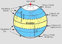 Resultado de imagen de representación de la tierra primaria