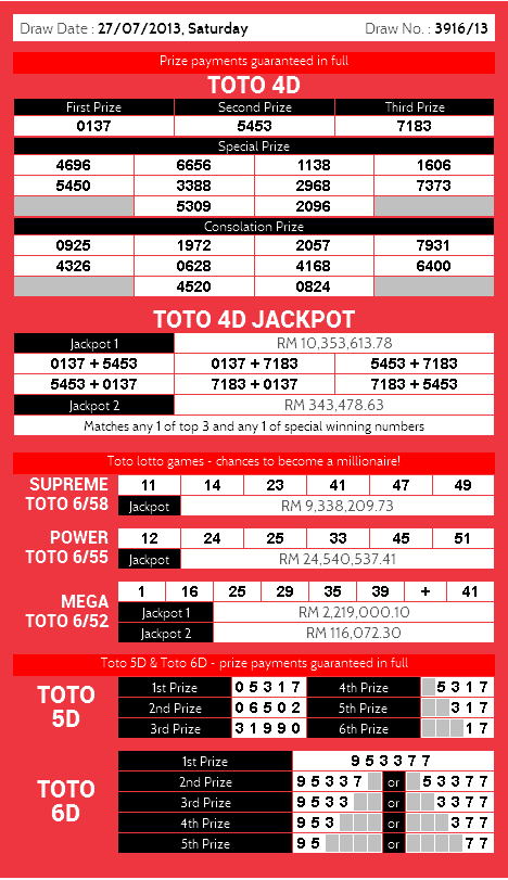 Roseglennorthdakota / Try These 4d Past Result Singapore Pools