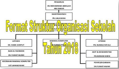 Contoh Format Struktur Organisasi Sekolah SD SMP SMA SMK Terbaru