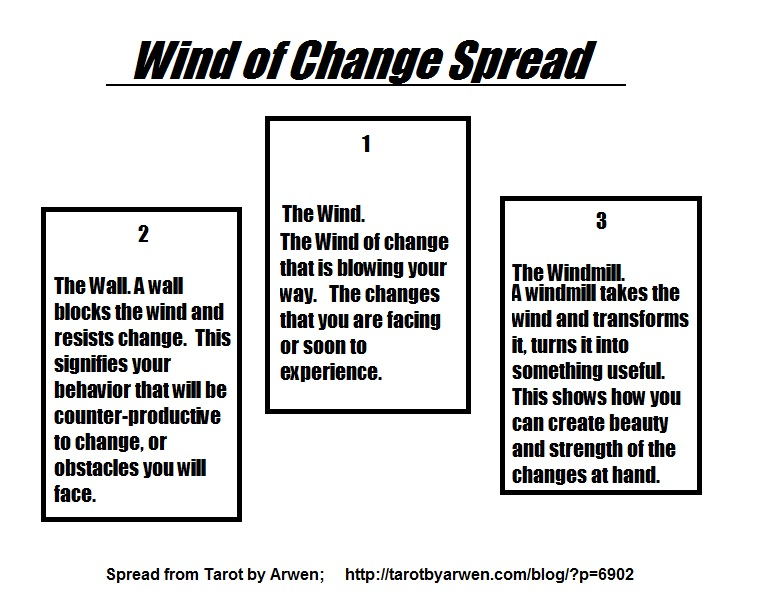Tarot Mom: Wind of Change Tarot Spread