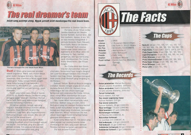 AC MILAN THE REAL DREAM TEAM