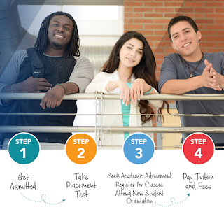 image of three students smiling.  Text outlining the four-step enrollment process: 1. Get admitted.  2. Take Placement Test 3. See an Academic Advisor, register for classes, attend orientation. 4. Pay tuition and fees.