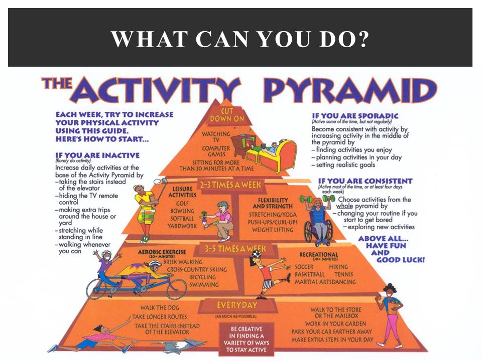 physical exercise and physically demanding activities Start studying chapter 5: physical activity  levels of activity and to respond to physical demands  to a sport or other physically demanding activity.