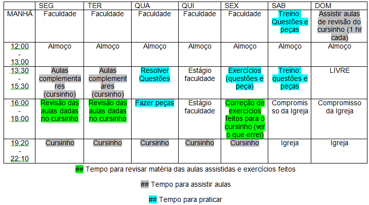 cronograma de estudos OAB 2ª fase