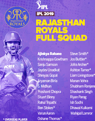 Mumbai Indians (MI) Squad for IPL 2019