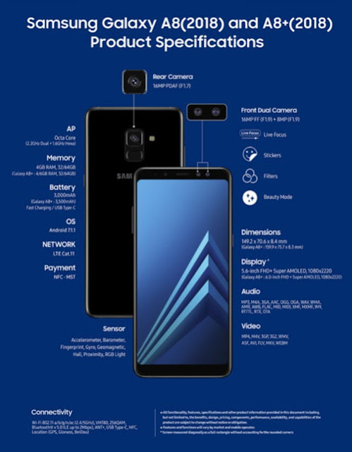 Samsung Galaxy A8 and A8+: the infinite screen officially reaches the mid-range