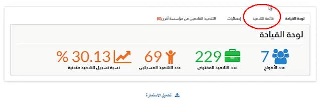 شرح مبسط  كيفية تسجيل تلميذ جديد على مواقع الرقمنة amati.education.gov.dz