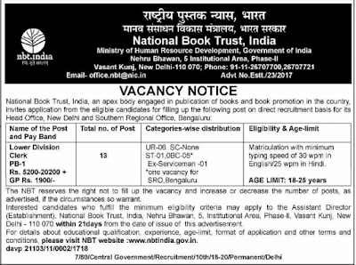 National Book Trust LDC Recruitment 2017 Application Form