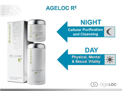 Image result for nuskin ageloc