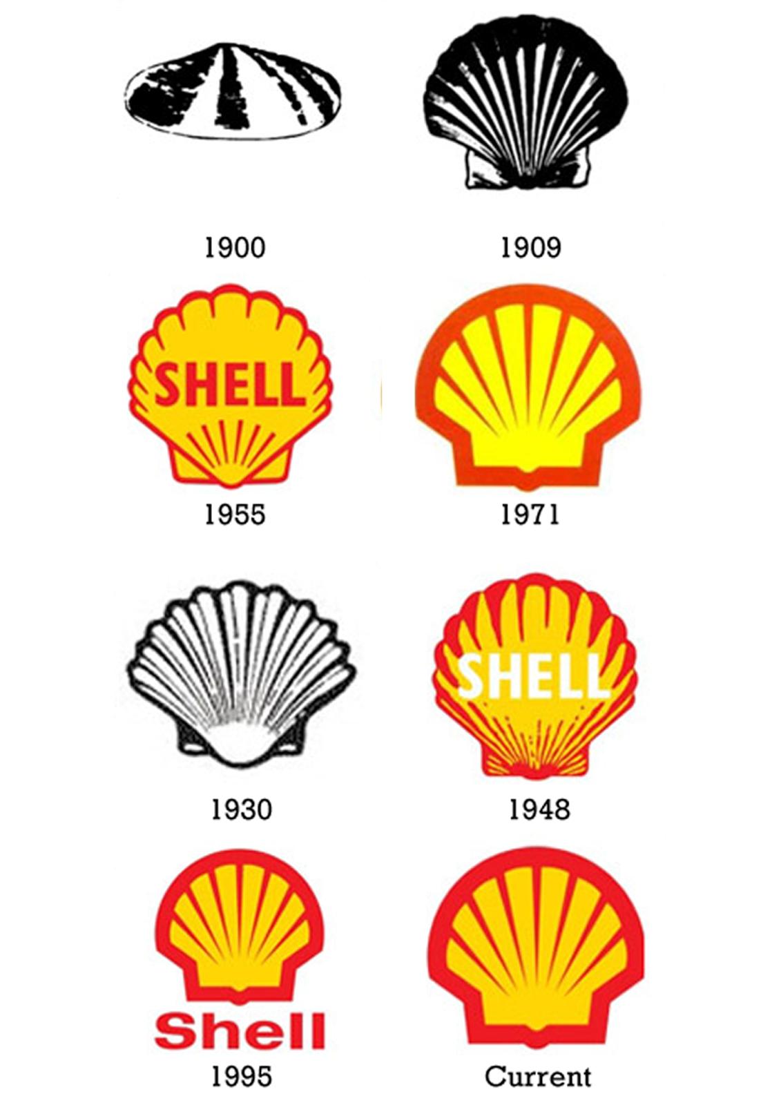 Shell   Royal Dutch Sh...