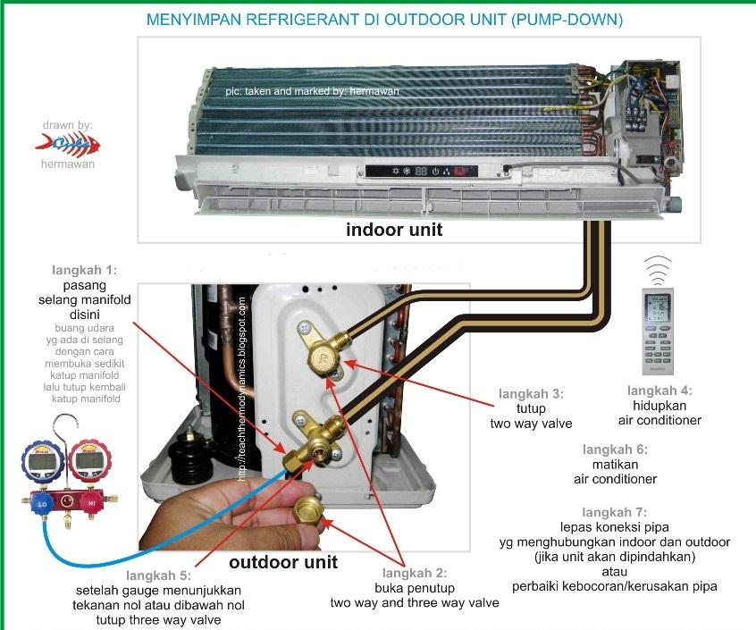 daikin inverter ac wiring diagram vw golf mk4 headlight mitsubishi split air conditioner samsung manual e bookshaier sgo vipie de