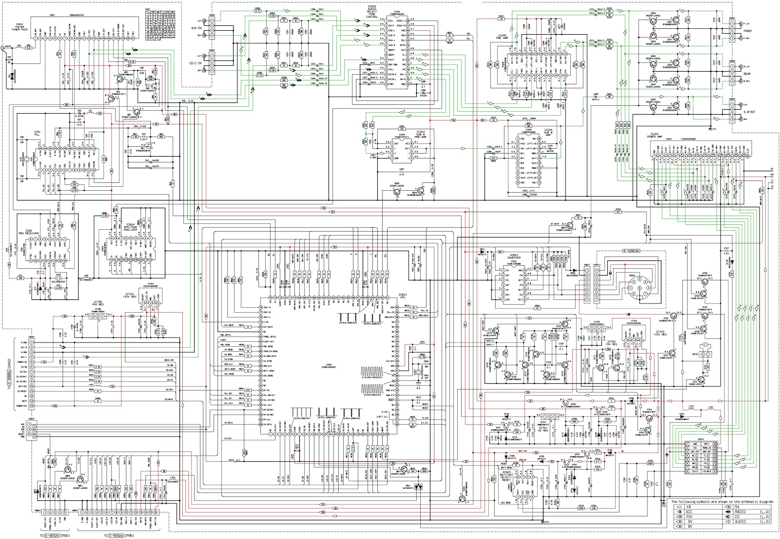 Schematic Diagrams Panasonic Cq Dfx802