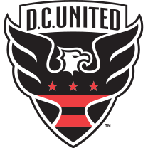 Recent List of D.C. United Jersey Number Players Roster 2017 Squad