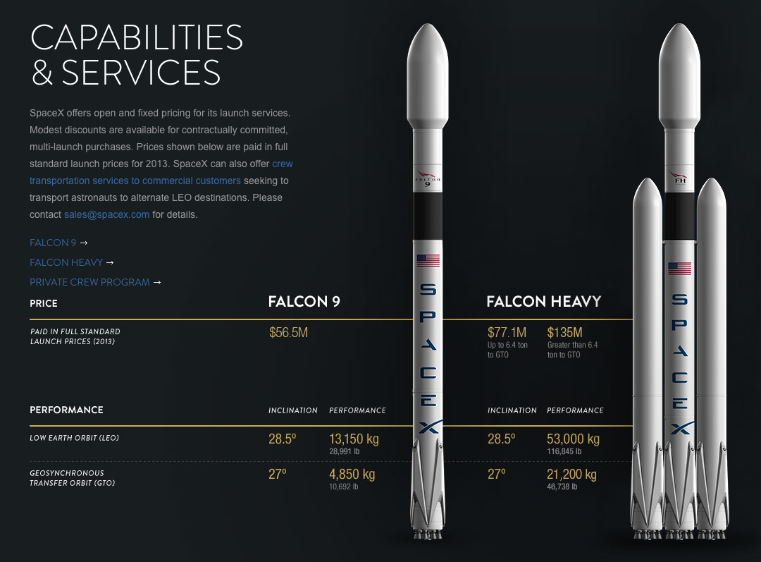 Spacex Heavy capable of sending a Dragon V2 capsule to ...