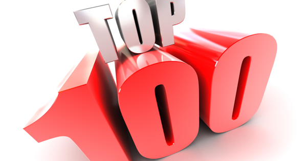 Top 100 Sites/Apps of 2014