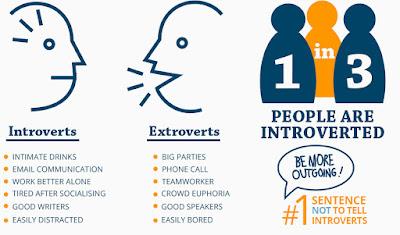 Introver juga makhluk sosial, hanya perlu pendekatan yang tepat bagi dia untuk bisa diterima di kalangan masyarakat (amanpedia.blogspot.com)