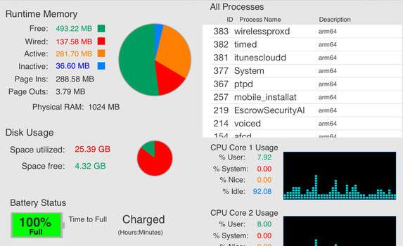تطبيق System Activity Monitor