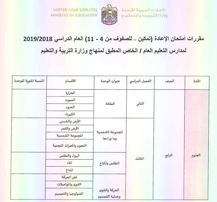 مقررات امتحان الاعادة ( تمكين للصفوف من 4 – 11) مادة  العلوم للعام الدراسى 2019-2018 - مناهج الامارات
