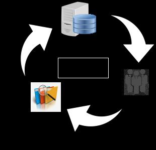 pengertian-sistem-informasi-manajemen