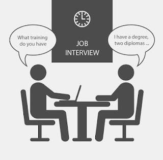 Tips Agar Wawancara Kerja Bahasa Inggris Lancar