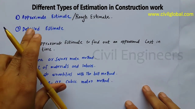 Different types of Estimation in Building construction