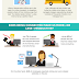 Happiness in the Digital Age infographic