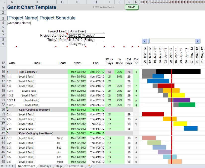 The Orieginal Gantt Chart Pengertian Dan Cara Membuatnya