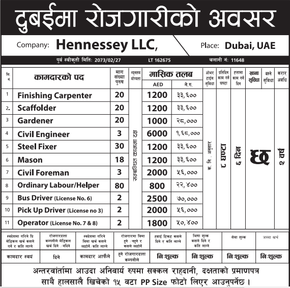 Free Visa, Free Ticket, Jobs For Nepali In Dubai Salary -Rs.1,68,000/