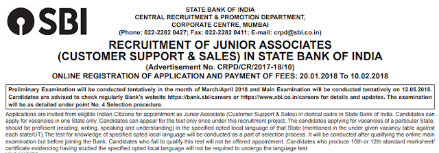 SBI Clerk Recruitment 2018