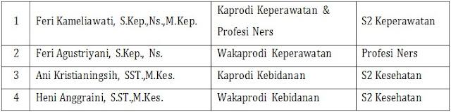 Pimpinan Program Studi