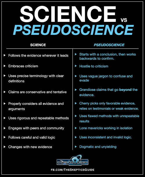 Poster of the Week - Science vs Pseudoscience (Credit: fb.com/theskepticsguide)