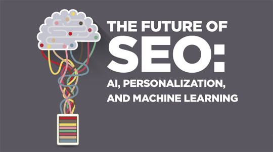 The Future of SEO: Machine Learning